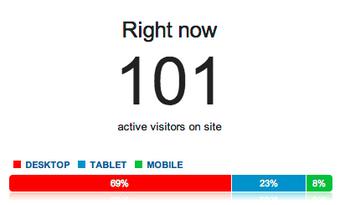 real-time-gebruikers