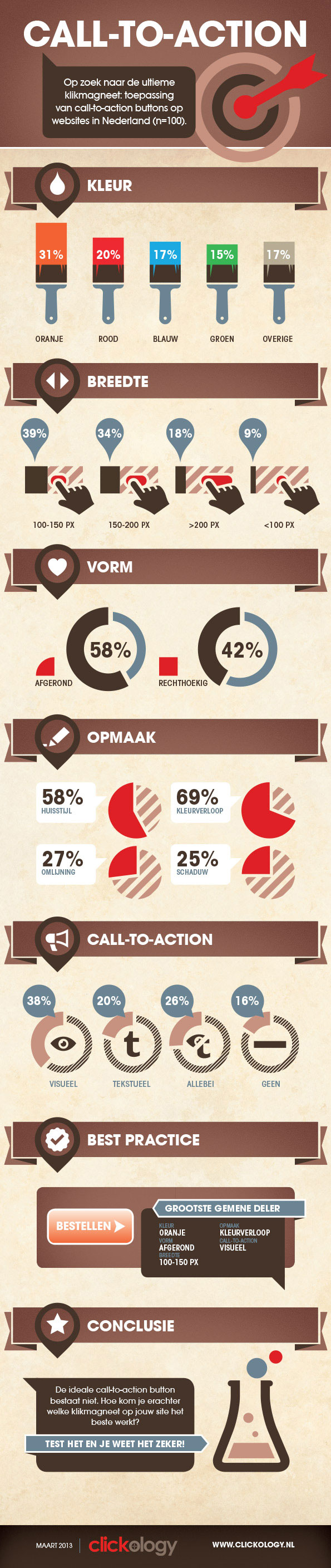 infographic-call-to-action