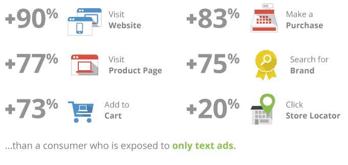 google-tekst-advertenties-en-pla
