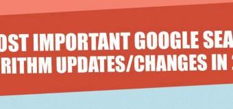 De 11 belangrijkste Google algoritme updates van 2013