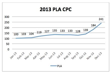 pla-cpc-2013