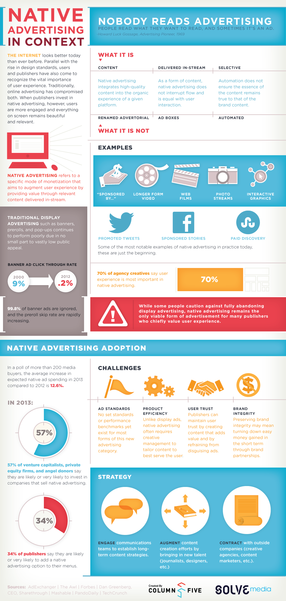 NativeAdvertising_infographic