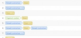 5 pareltjes in Google Analytics