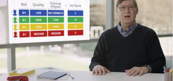 Hoe werkt de AdWords veiling?