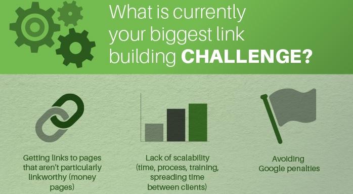 linkbuilding uitdagingen