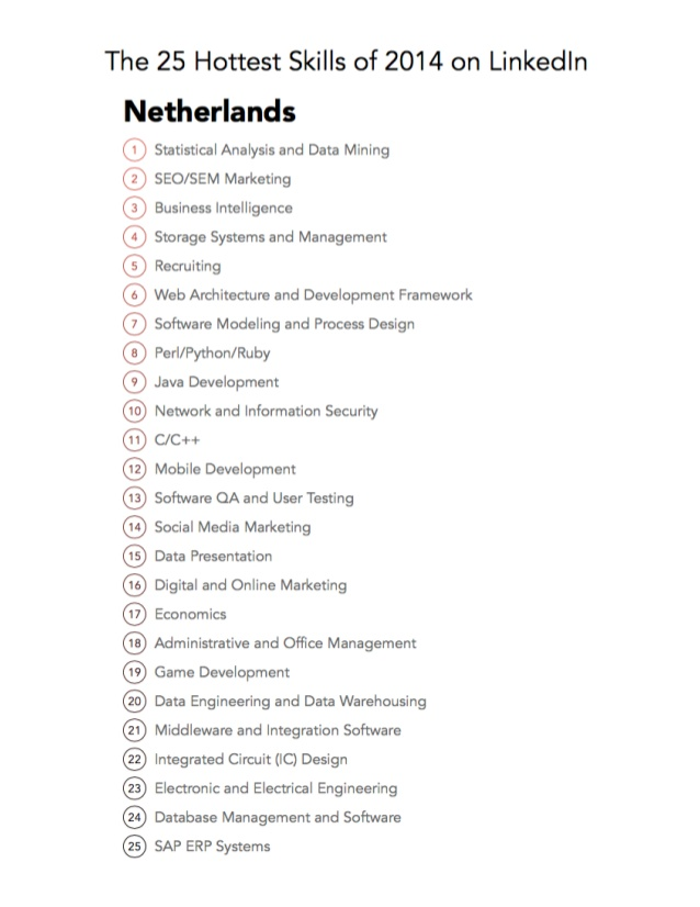 the-25-hottest-skills-of-2014-on-linkedin-nederland