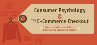 Inofographic: Consumenten psychologie en online orderproces