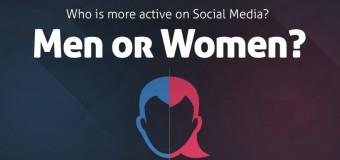 Infographic: Wie zijn online actiever, mannen of vrouwen?